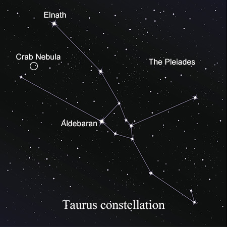 taurus constellation with stars